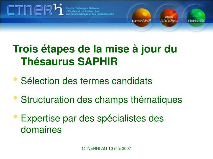 Trois étapes de la mise à jour du Thésaurus SAPHIR