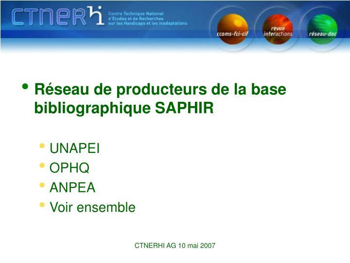 Réseau de producteurs de la base bibliographique SAPHIR