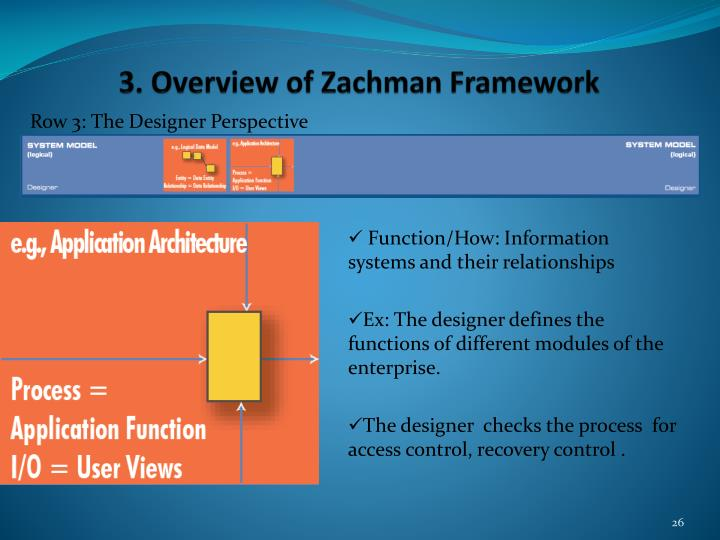 3. Overview of Zachman Framework