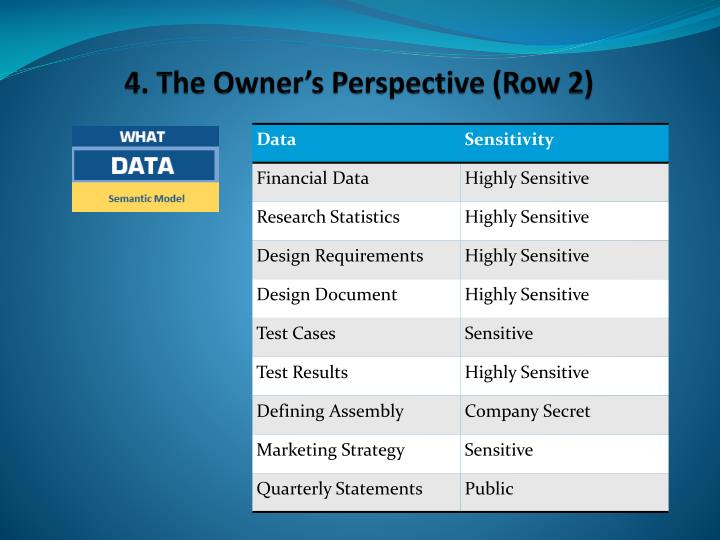 4. The Owner's Perspective (Row 2)