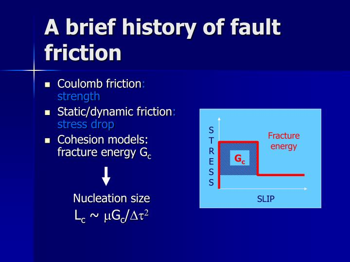 Coulomb friction