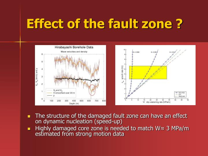 Effect of the fault zone ?