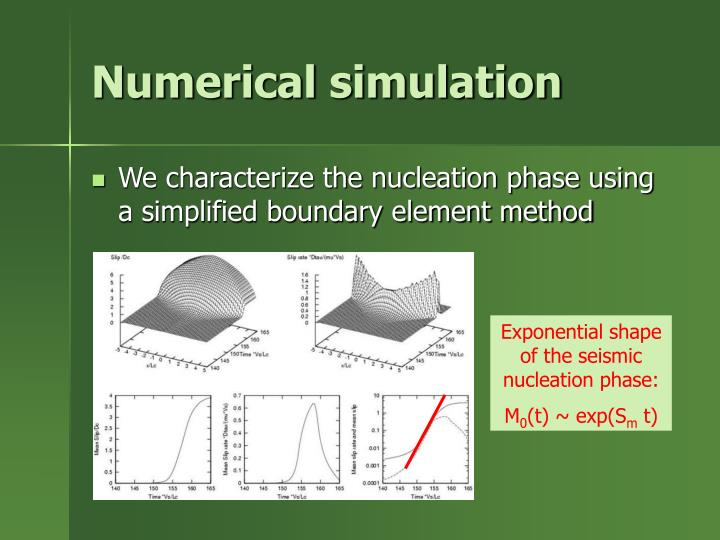 Exponential shape of the seismic nucleation phase: