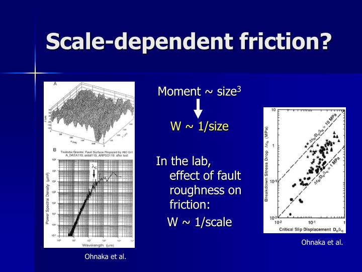 Scale-dependent friction?
