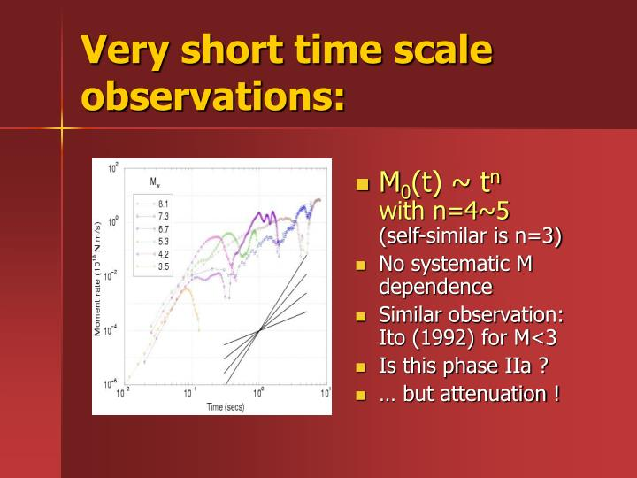Very short time scale observations: