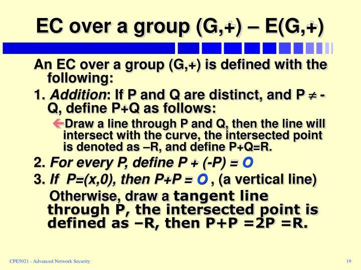EC over a group (G,+) – E(G,+)