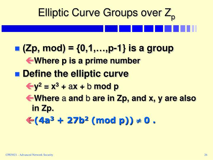 Elliptic Curve Groups over Z