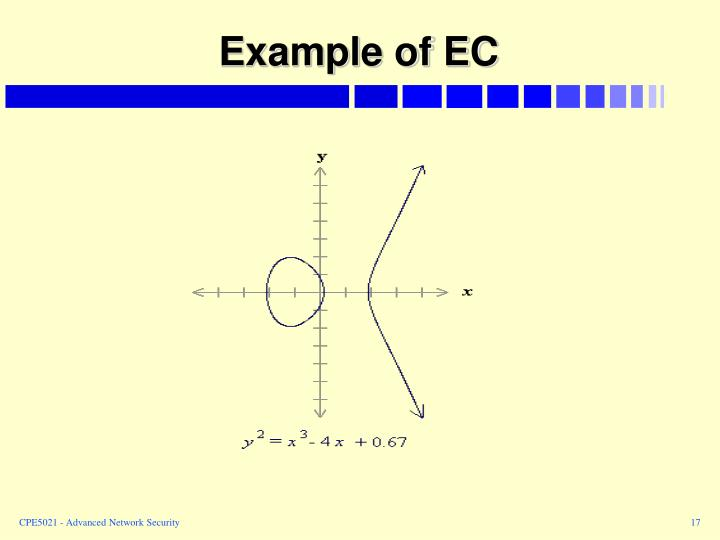 Example of EC