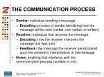 the communication process2