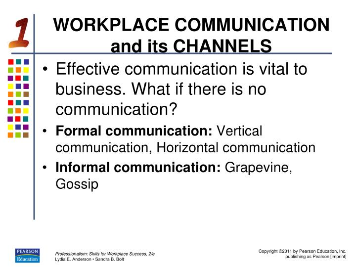WORKPLACE COMMUNICATION and its CHANNELS
