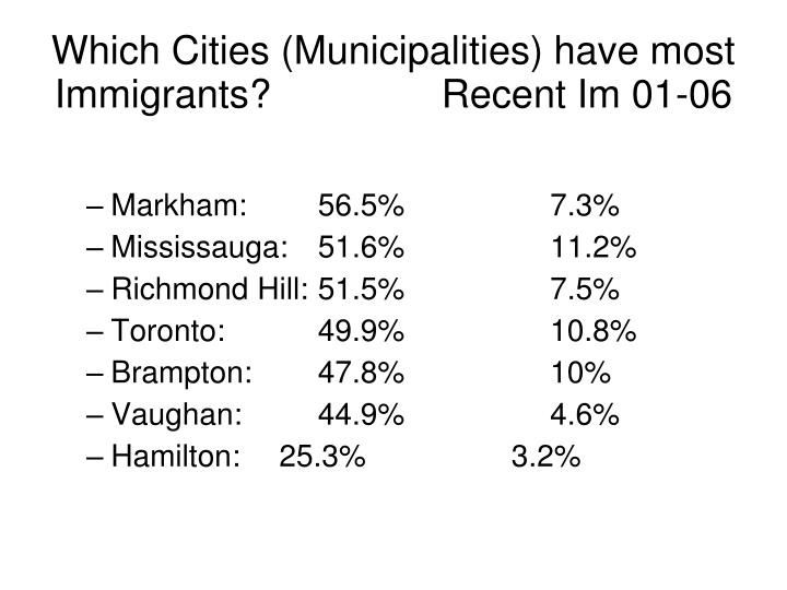 Which Cities (Municipalities) have most Immigrants?Recent Im 01-06