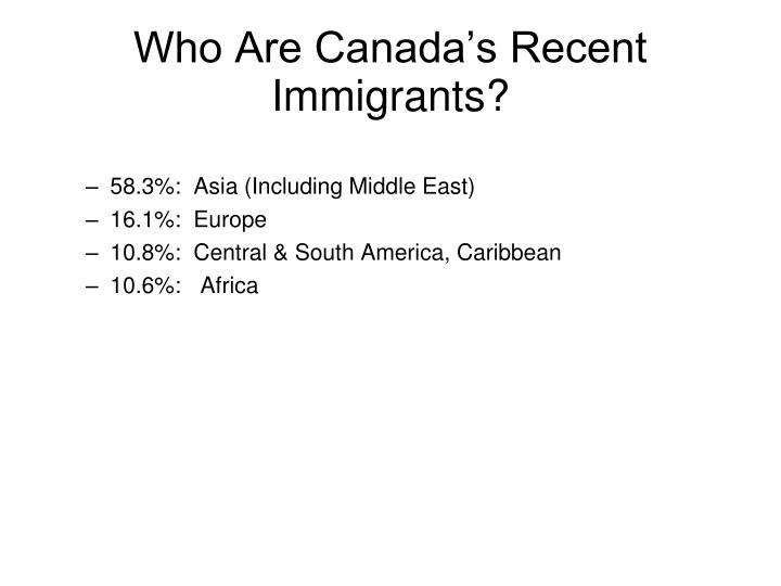 Who Are Canada's Recent Immigrants?