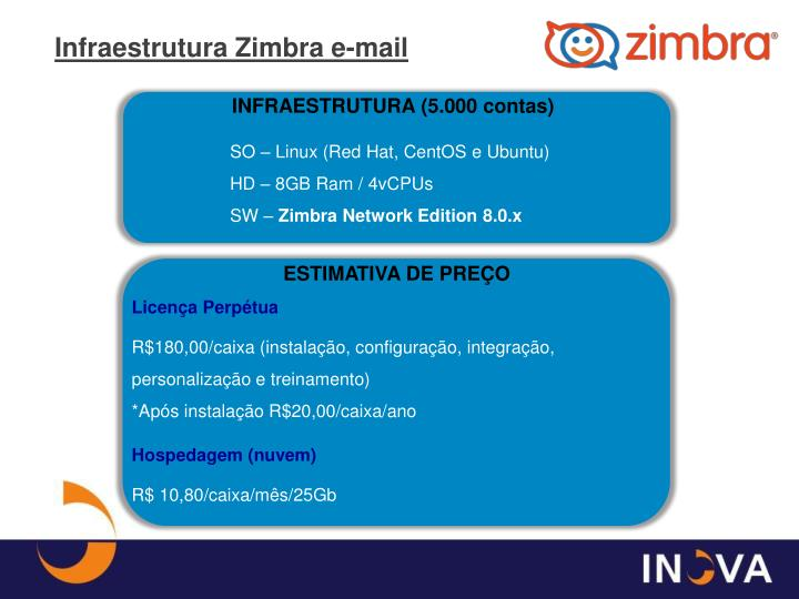 Infraestrutura Zimbra e-mail