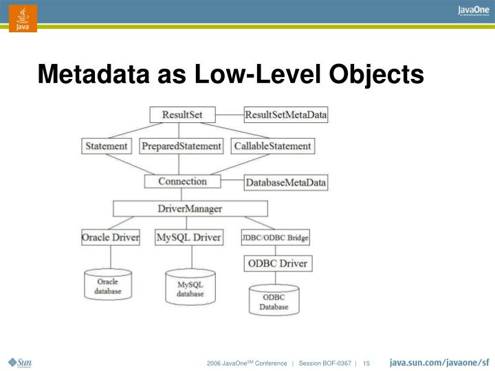 Metadata as Low-Level Objects