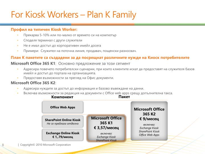 For Kiosk Workers – Plan K