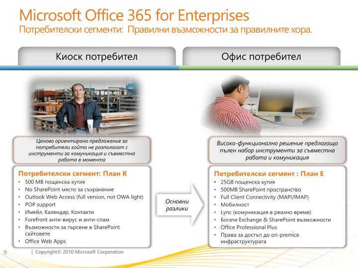 Microsoft Office 365 for Enterprises