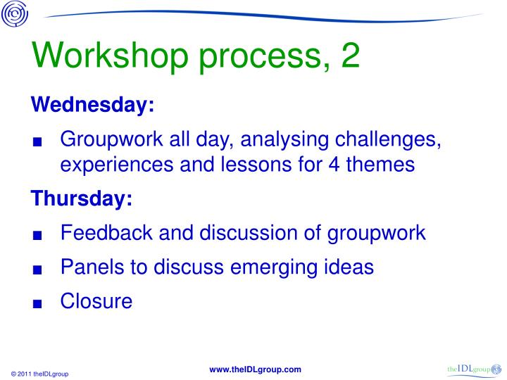 Workshop process, 2