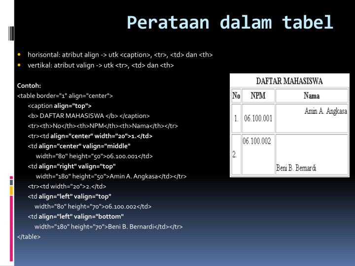 Perataan dalam tabel