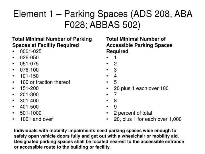 Total Minimal Number of Parking