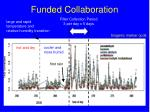 funded collaboration1