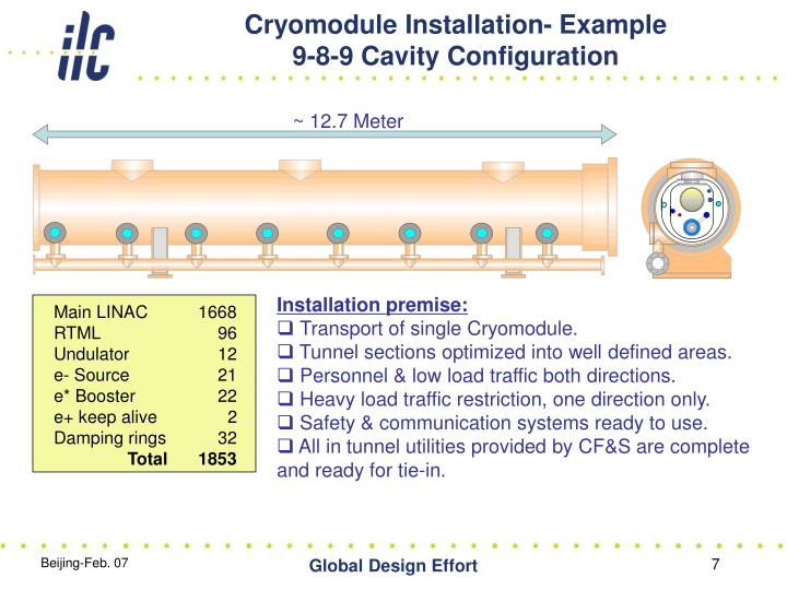 Cryomodule Installation- Example