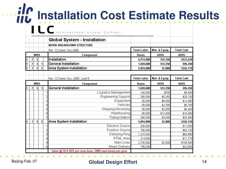 Installation Cost Estimate Results