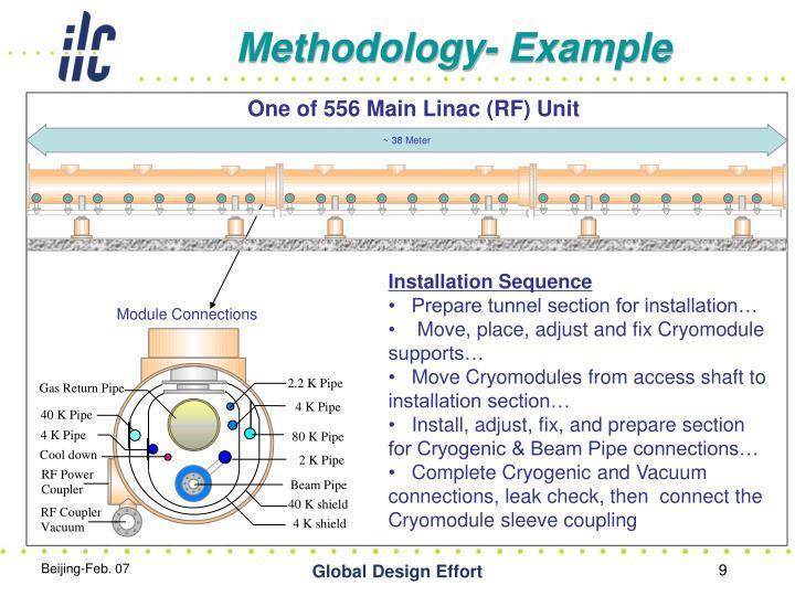 Methodology- Example