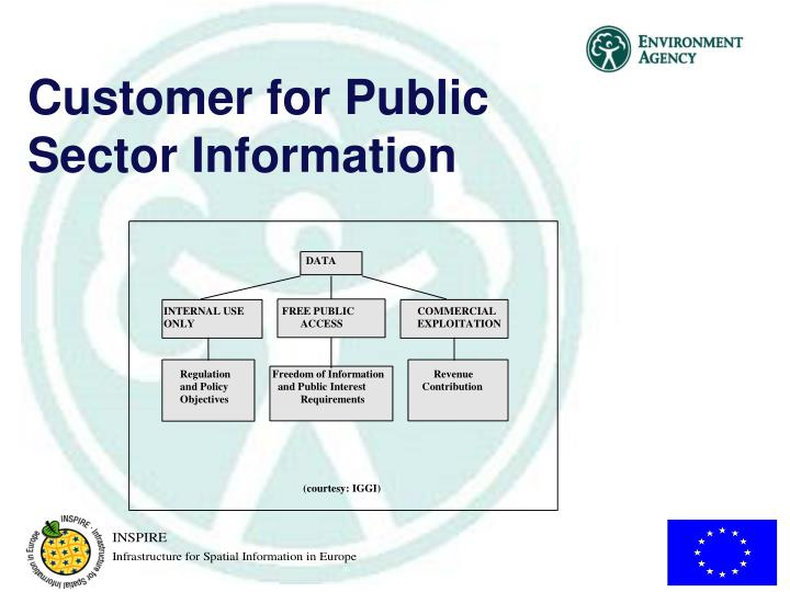 Customer for Public Sector Information