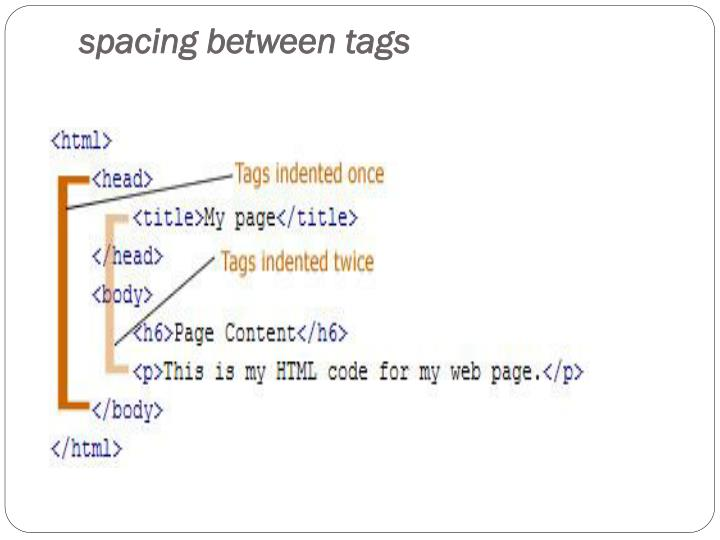 spacing between tags