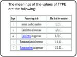 the meanings of the values of type are the following
