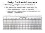 design for runoff conveyance5