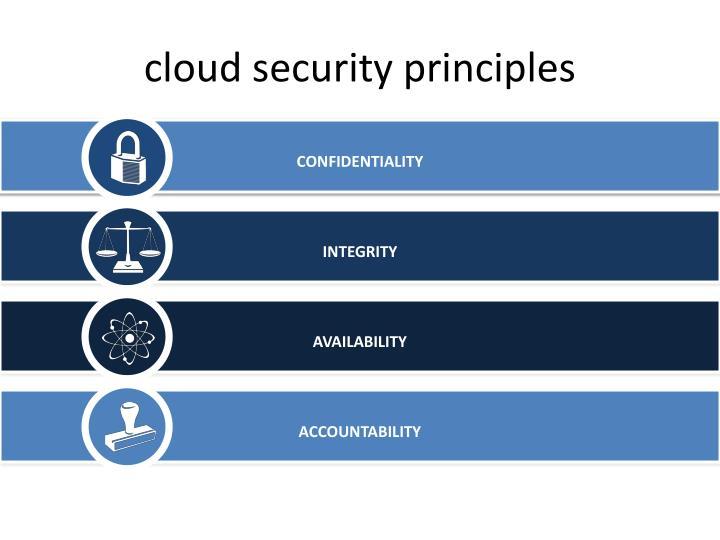 cloud security principles