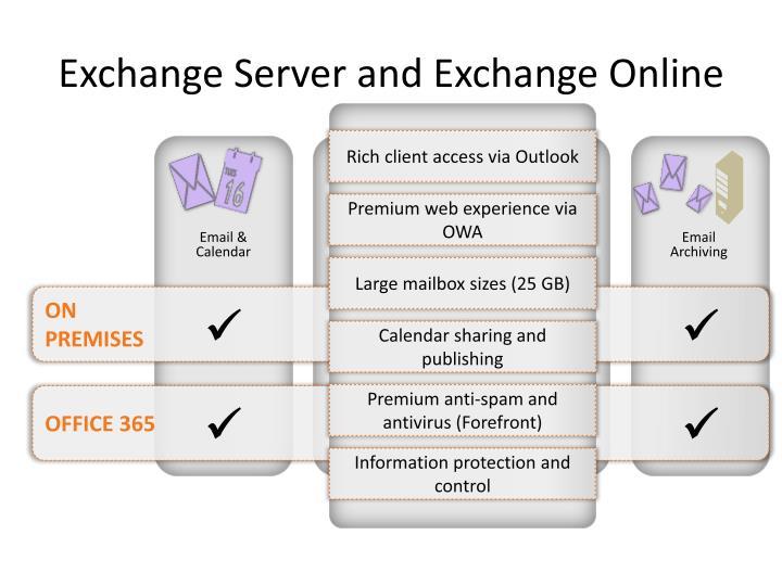 Exchange Server and Exchange Online