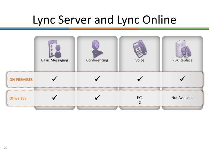 Lync Server and Lync Online