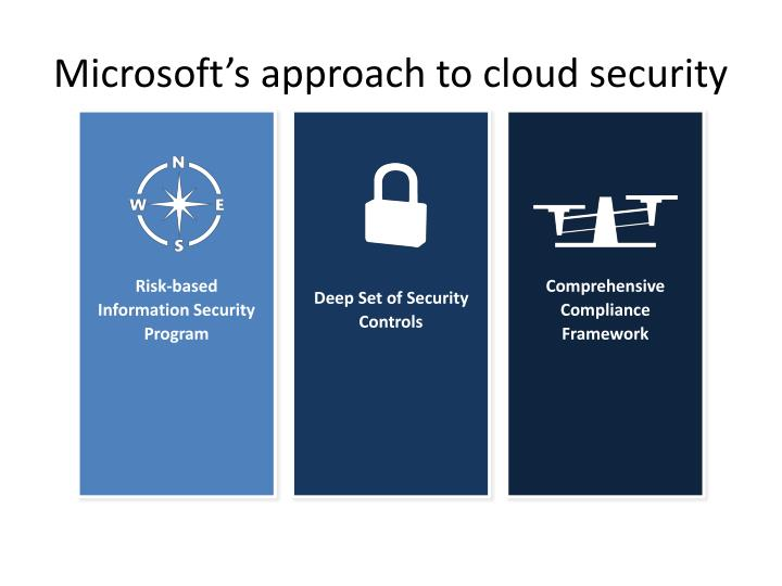 Microsoft's approach to cloud security