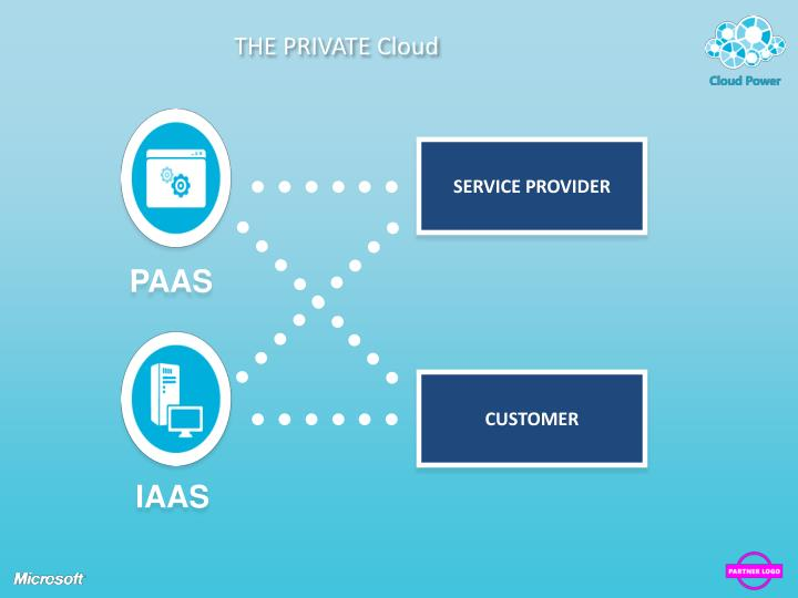 THE PRIVATE Cloud