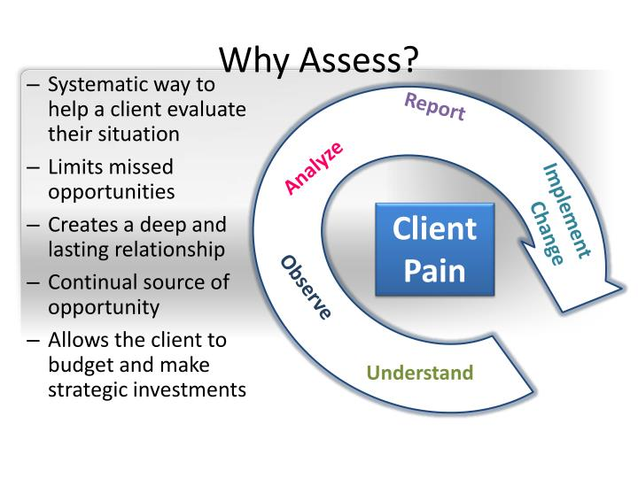 Why Assess?