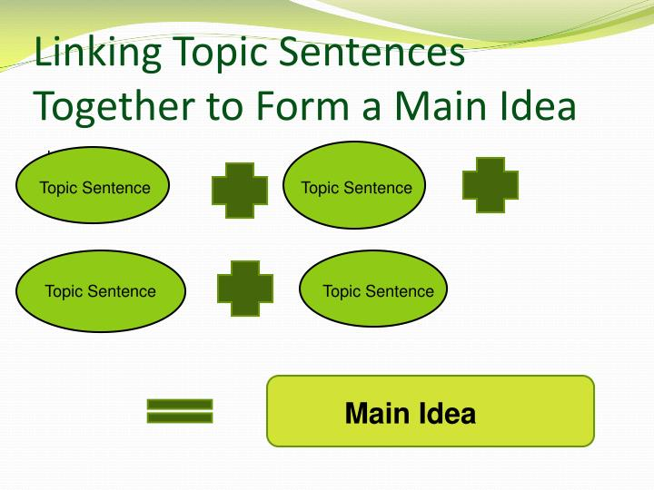 Linking Topic Sentences Together to Form a Main Idea