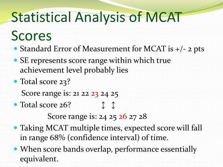 Statistical Analysis of MCAT Scores