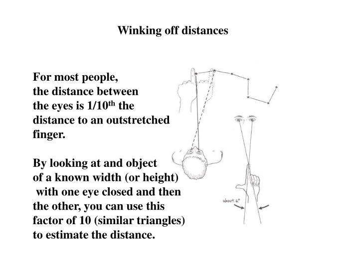 Winking off distances