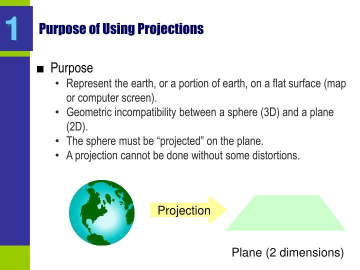 Plane (2 dimensions)