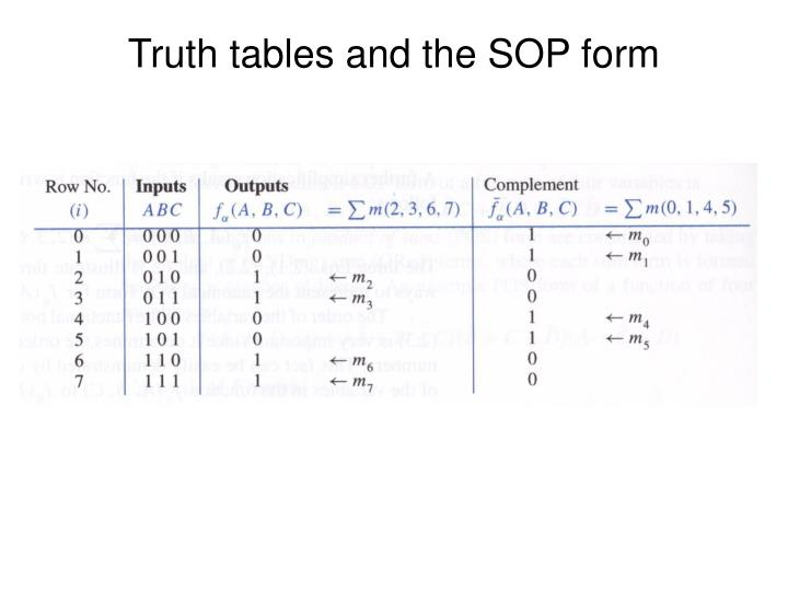 Truth tables and the SOP form