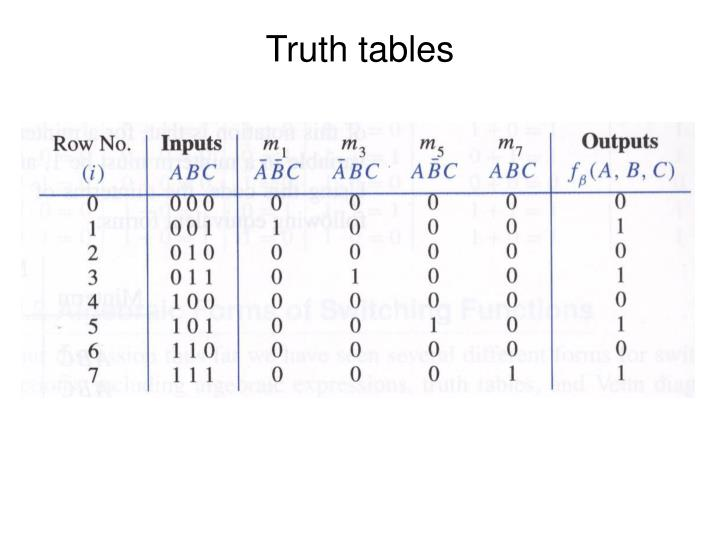 Truth tables