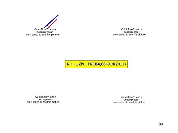 R.H.-L.Zhu, PRC