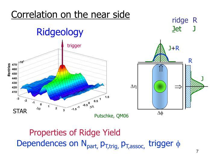 ridge  R