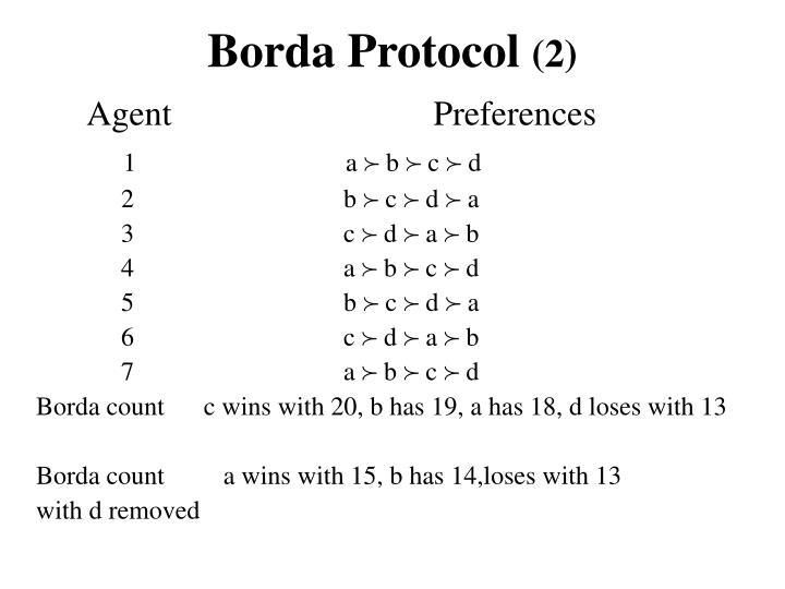Borda Protocol