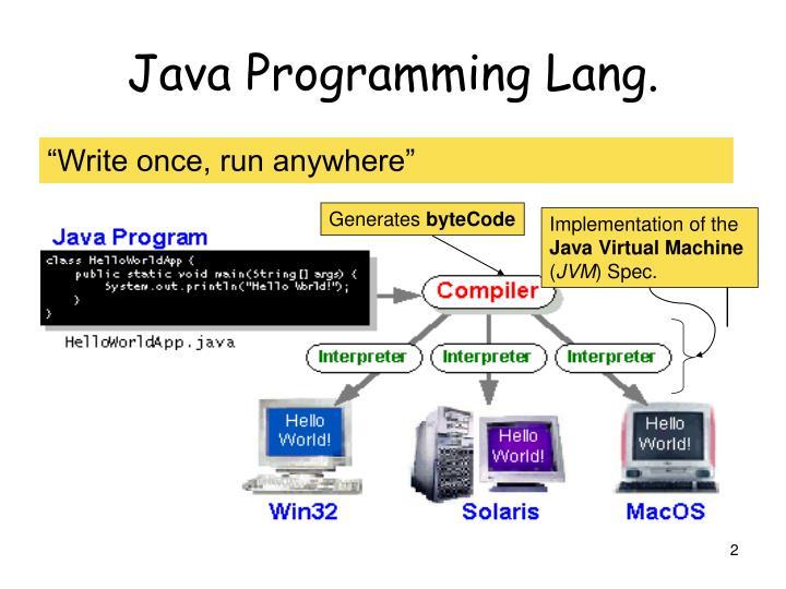 Java Programming Lang.