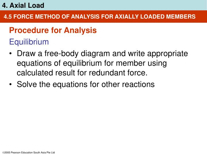 4.5 FORCE METHOD OF ANALYSIS FOR AXIALLY LOADED MEMBERS