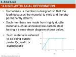 4 8 inelastic axial deformation