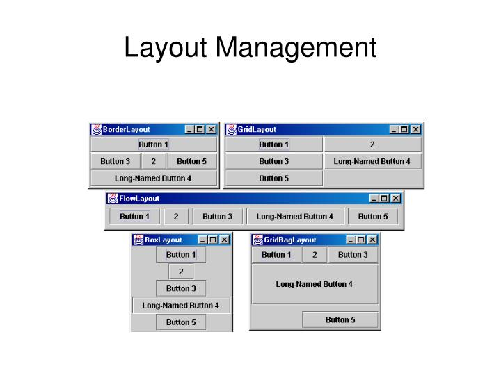 Layout Management